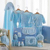 uploads/erp/collection/images/Children Clothing/XUQY/XU0497711/img_b/XU0497711_img_b_1